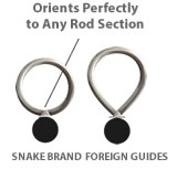 Radiused foot snake guides